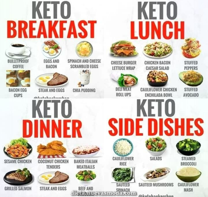 dieta keto y menu