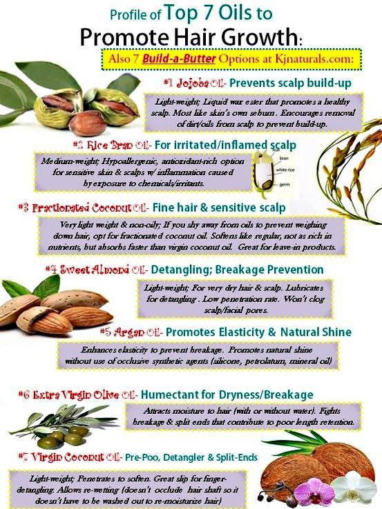 Hair Loss Regrowth In 15 Days Top 7 Oils To Promote Hair Growth
