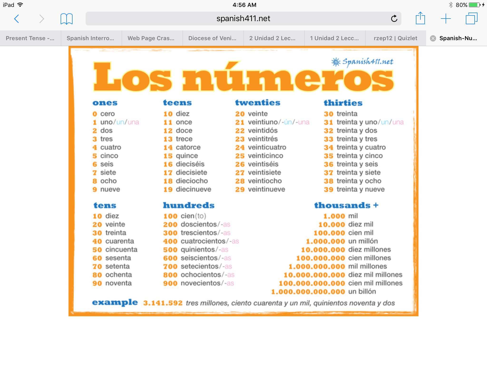 Pin By Beth Howe On Spanish Numbers 1 Pre 2 1 1h 4 1 5