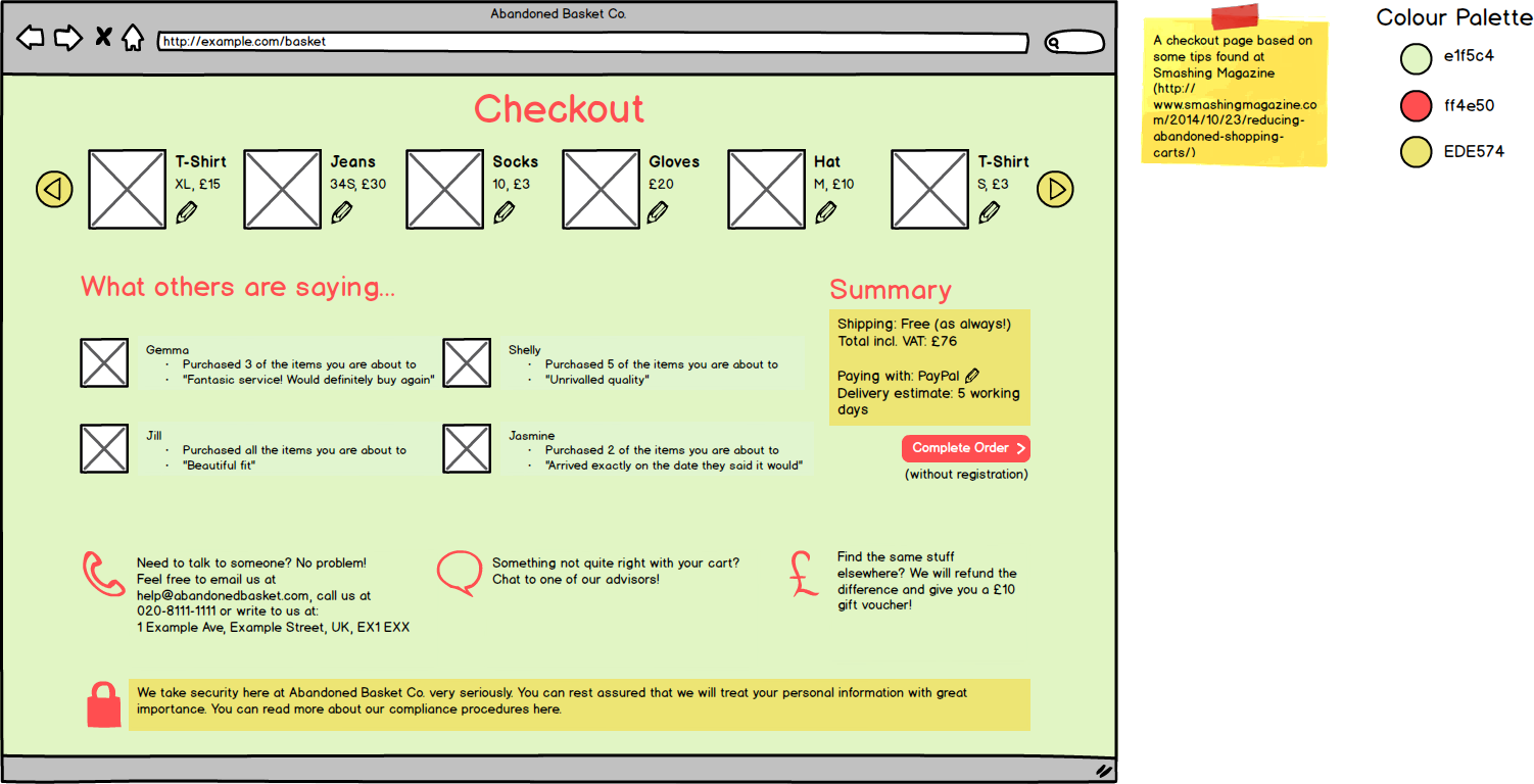 Based on some tips over at Smashing Magazine (http://www.smashingmagazine.com/2014/10/23/reducing-abandoned-shopping-carts/). A mock-up of a potential checkout page. An interesting feature is including testimonials of people who had a similar basket.