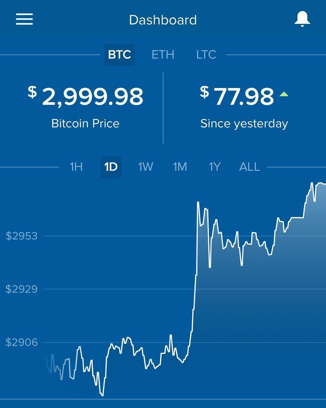come ottenere bitcoin in fuga da tarkov