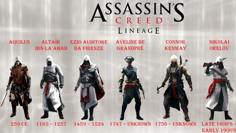 Assassin S Creed Lineage All Assassin S Creed Assassins Creed