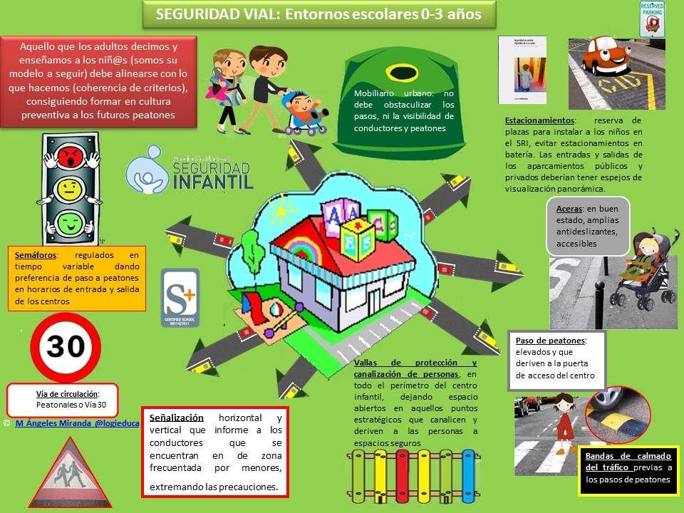 Requisitos que deben cumplir los entornos escolares para for A que zona escolar pertenece mi escuela