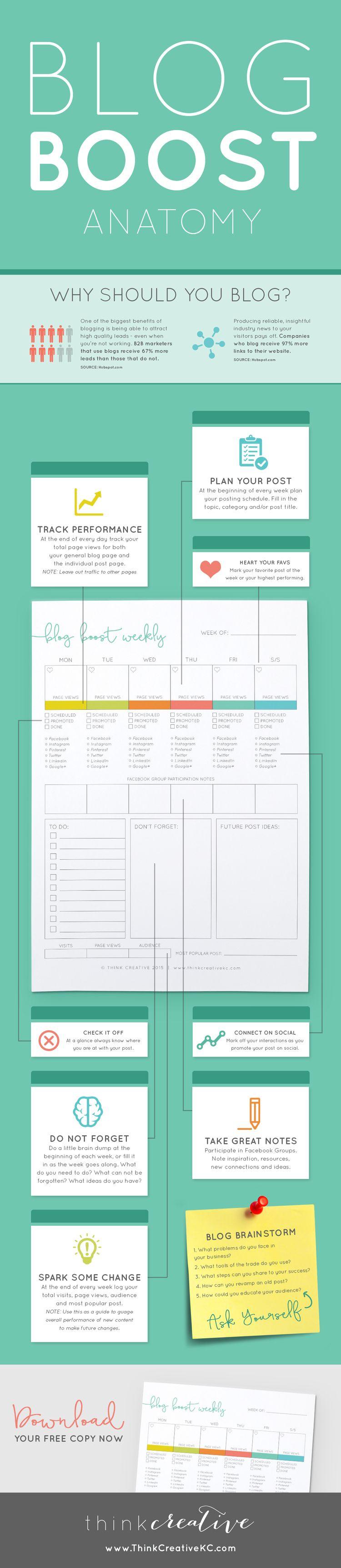 Blog Boost Anatomy Bonus Blog Planning Analysis Printable