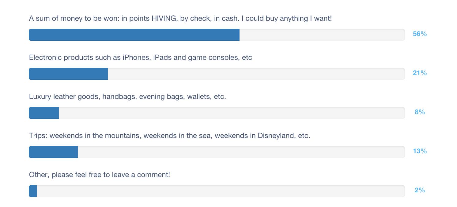 is online dating werk Yahoo Answers