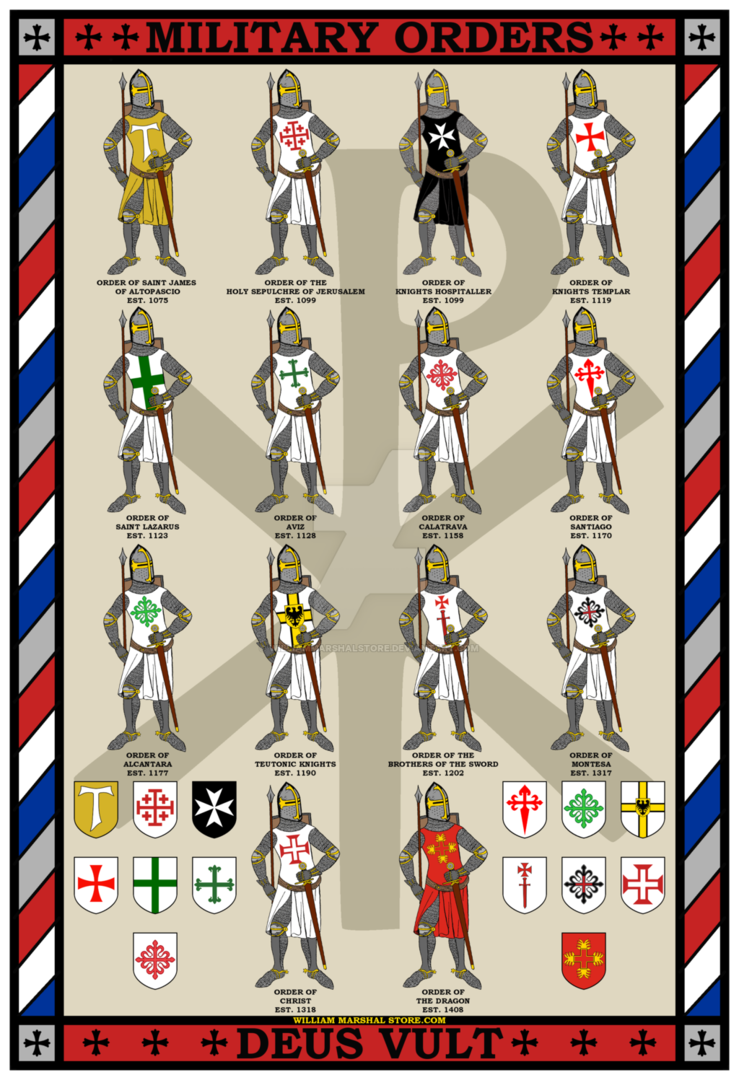 Military Orders Poster by williammarshalstore
