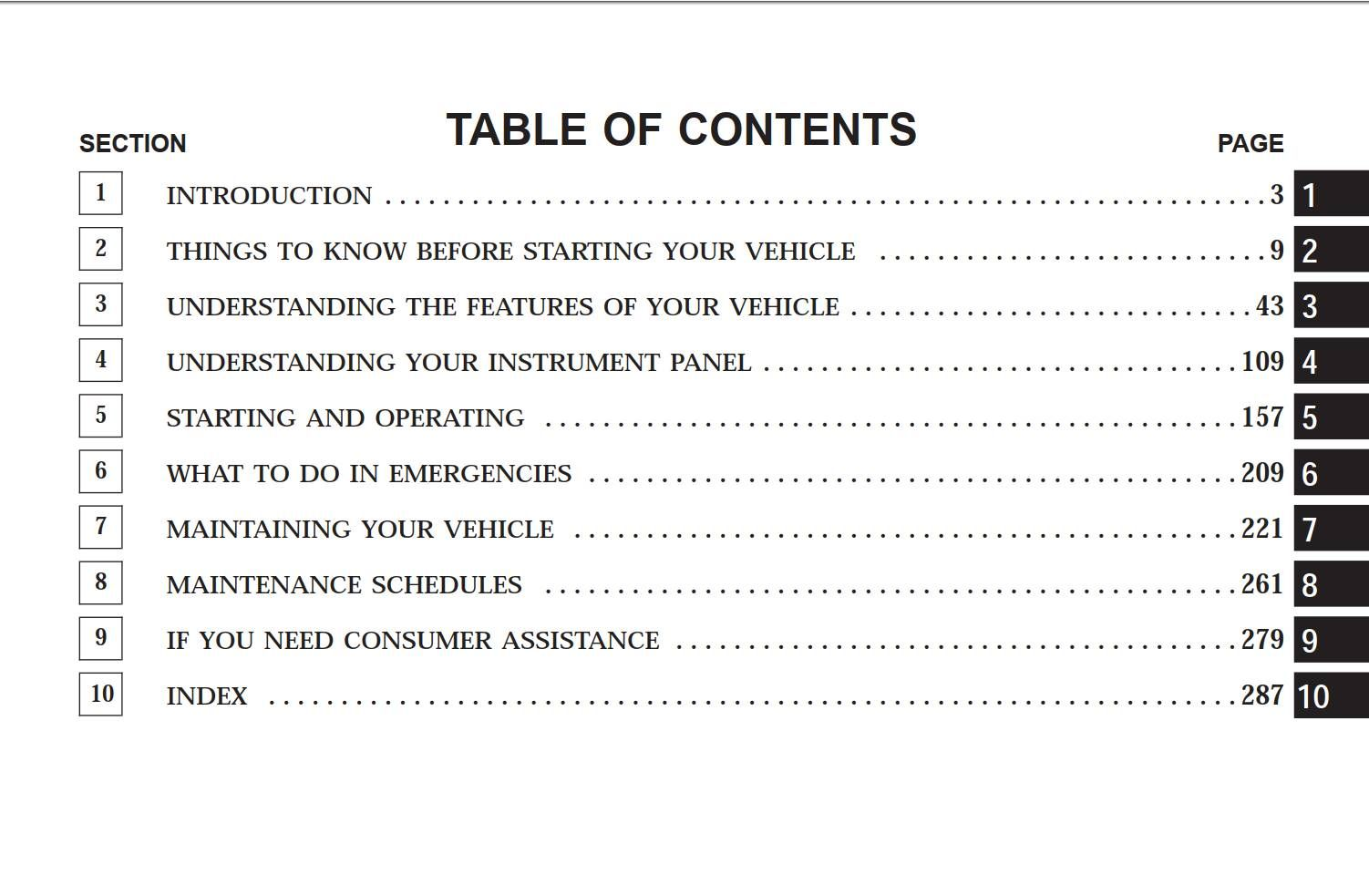 Jeep Wrangler 2004 Owner S Manual Has Been Published On Procarmanuals Com Https Procarmanuals Com Jeep Wrangler 2004 Ow Jeep Wrangler Owners Manuals Wrangler