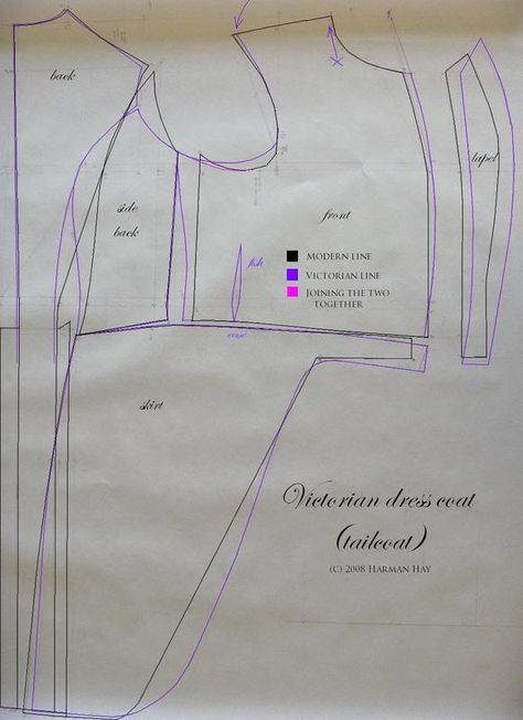 Victorian tailcoat | Schnittmuster | Pinterest | Victorian, Sewing ...