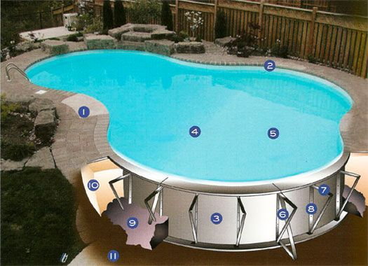 Above Ground Pool Decks Bing Images Like Shape Above Ground