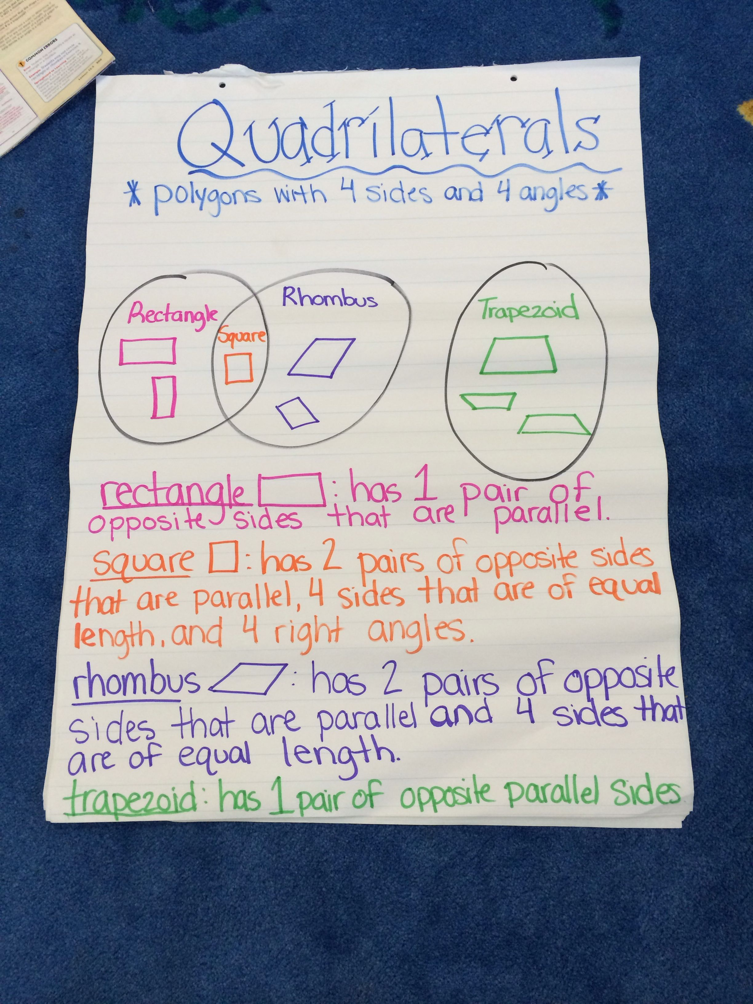 3g1 3rd Grade Geometry Focused On Quadrilaterals Classroom