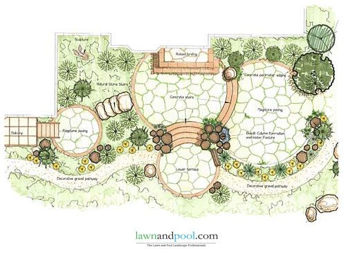 "Woodland"" Garden Design. Especially For Front Yard Fruit And Nut"