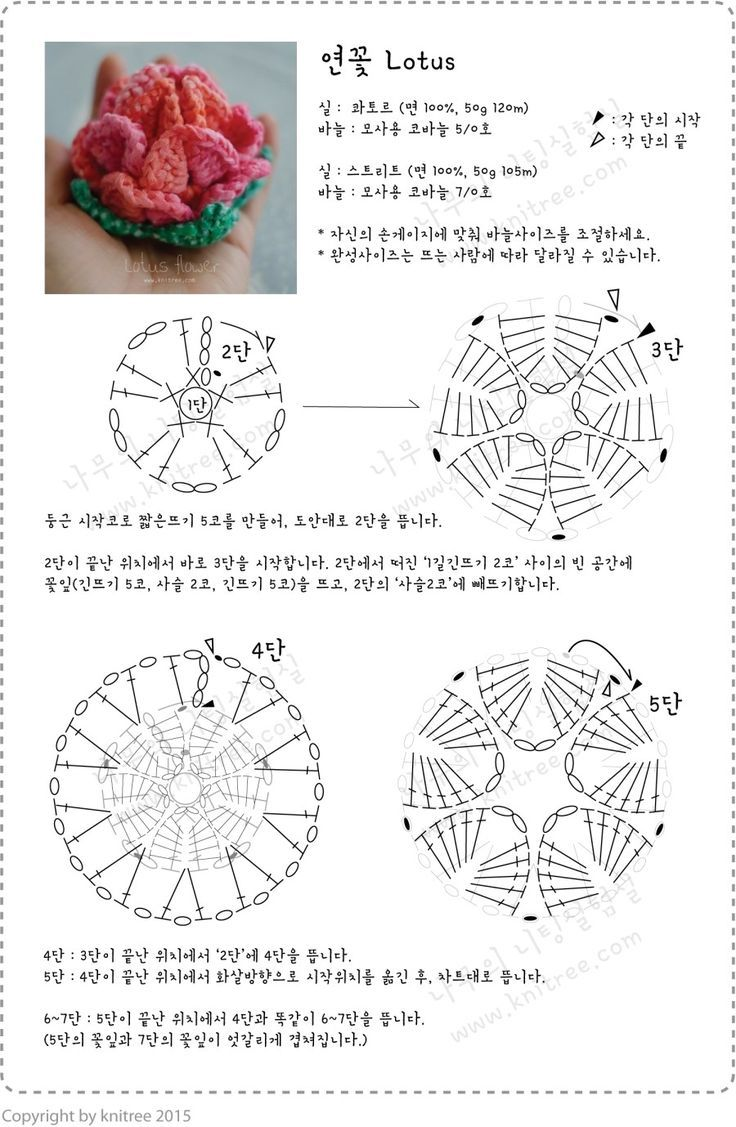 Crochet] lotus floats with crocodile pattern: Naver blog   Flores ...