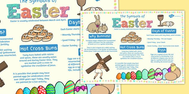 A History Of Easter Symbols Large Information Poster Easter Re