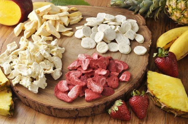 Pin En Food Industry