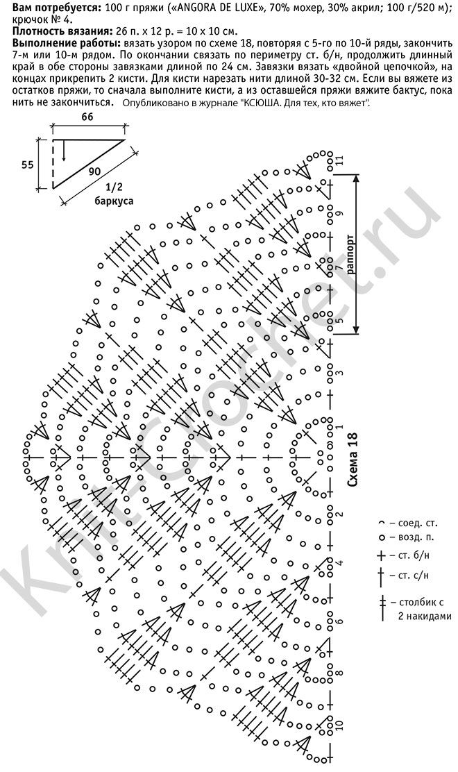Pattern, circuit patterns with a description of crochet