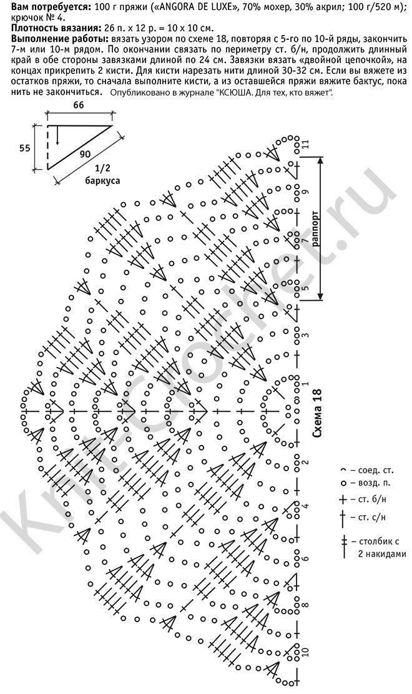 Pattern, circuit patterns with a description of crochet baktusa ...