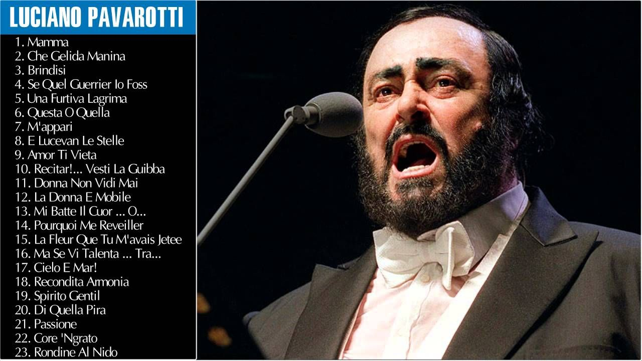 Luciano Pavarotti's Greatest Hits