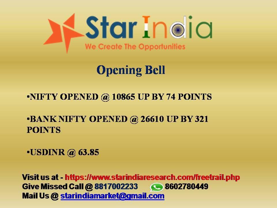 openingbell #nifty #banknifty #trading #tips #market #sensex #Rupee
