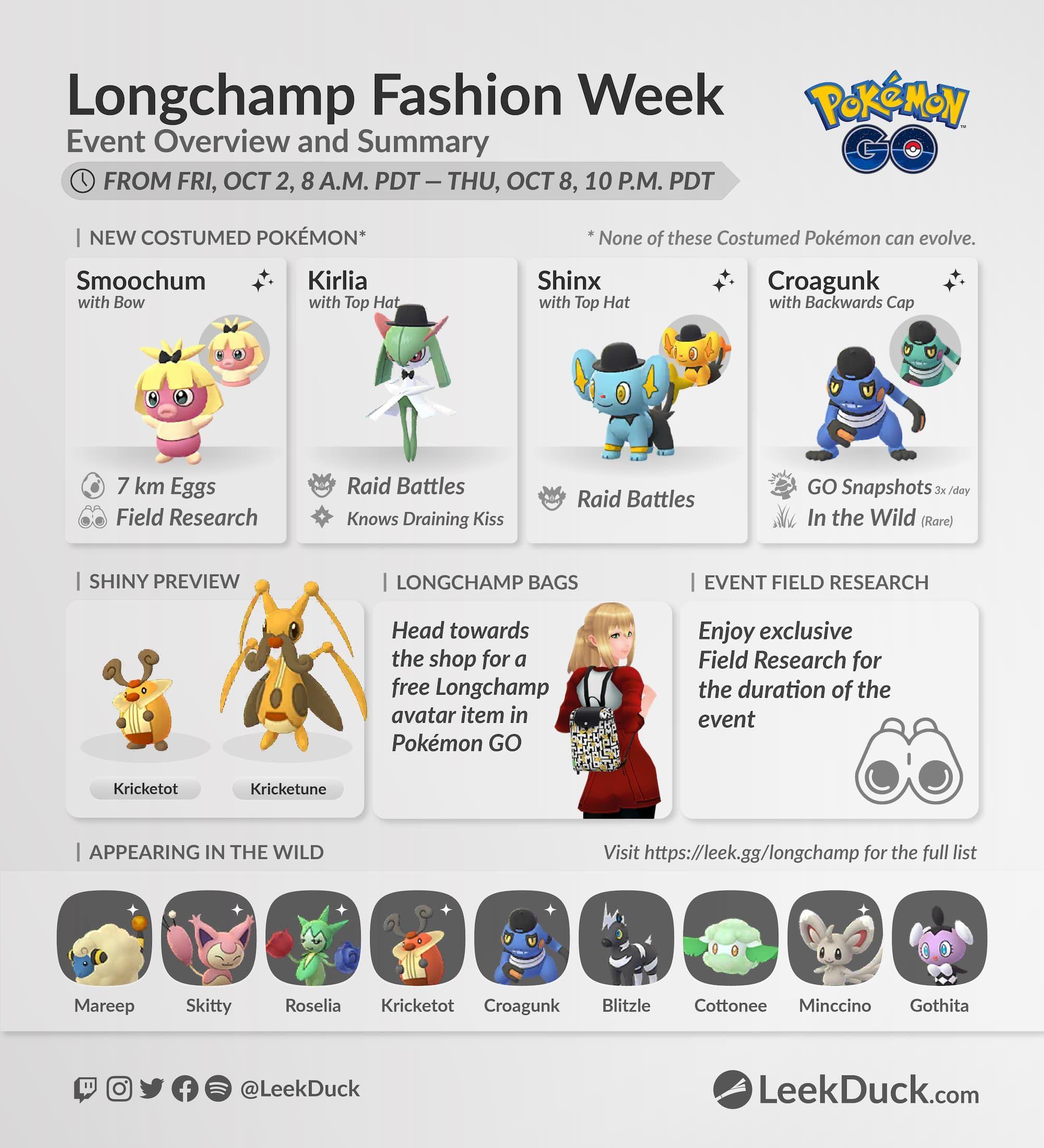 Pin By Kristopher Kranock On Pokemon Go Pokemon Pokemon Go Go Game