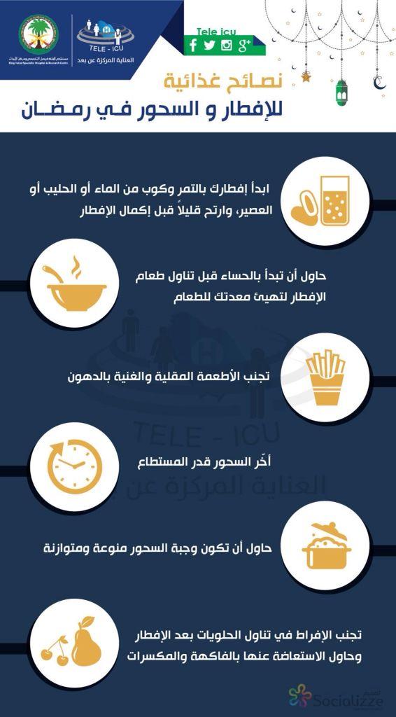 الغذاء في رمضان Heath Ramadan Food