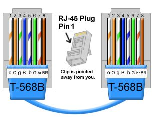 cat5e wiring diagram on diagram of cat 5e ethernet jack 568b wiring rh pinterest com cat5e keystone jack wiring diagram Phone Jack Wiring Diagram