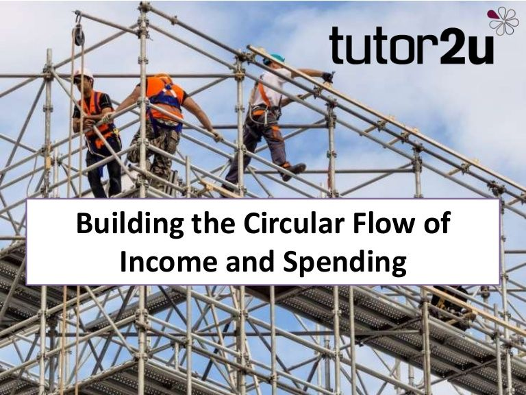 building-the-circular-flow-of-income-spending by tutor2u via