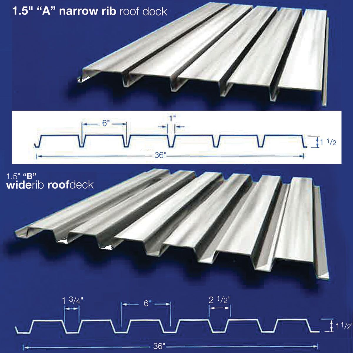 Steel Roof Decking Narrow And Wide Rib Roof Deck Under Deck Roofing Decks And Porches