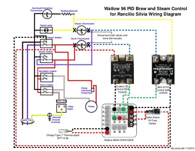 Esquema De Cables Para Traeger Espresso Machine Espresso Espresso Coffee Machine