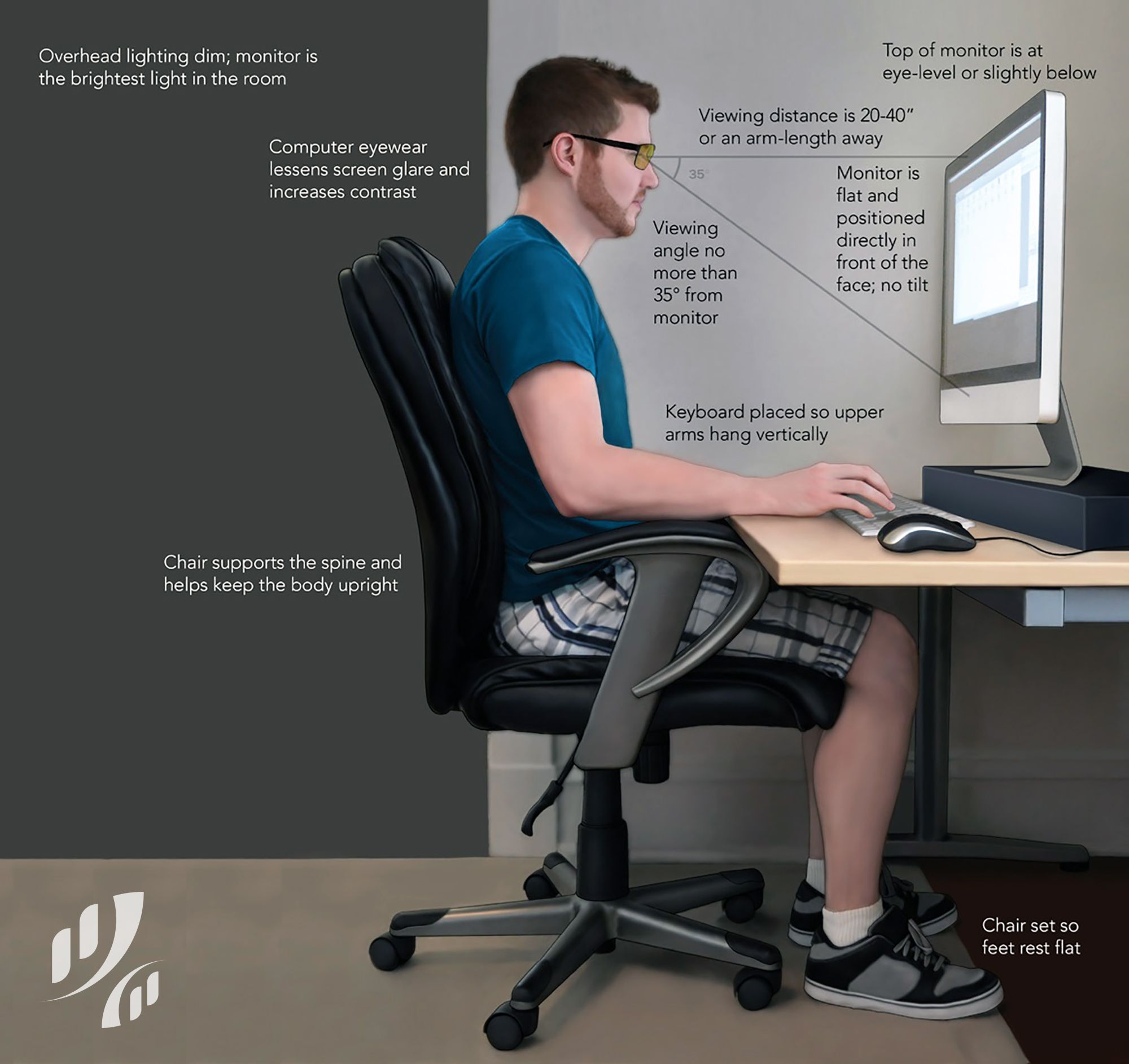 Sitting Position in front of Computer. 🖥posture