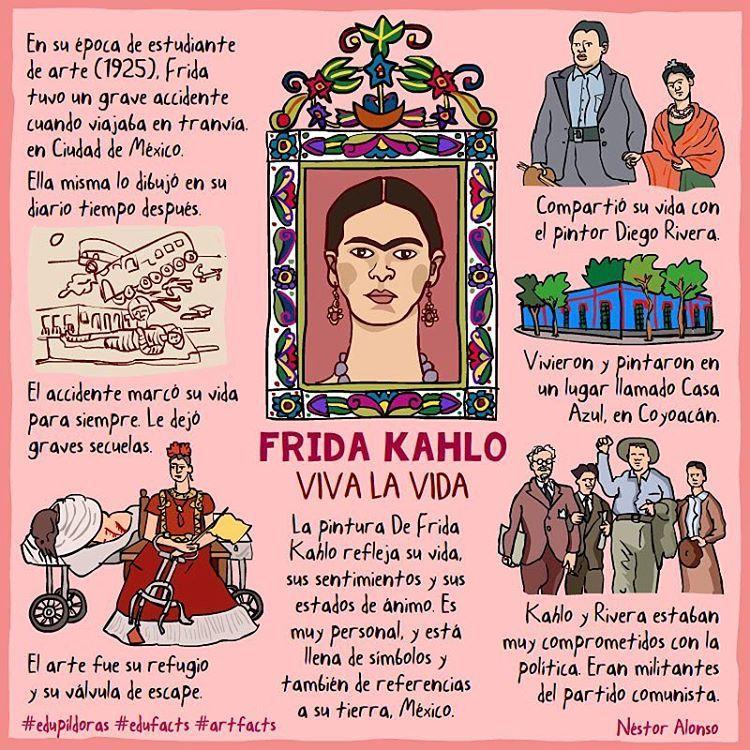 Nestor A Arrukero Xardesvives Sur Instagram Frida Kahlo Edupildoras Edufacts Artfacts Frida Kahlo Learning Spanish Ap Spanish Language
