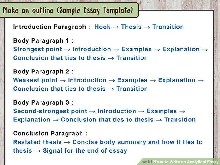 image result for body paragraph outline essays pinterest