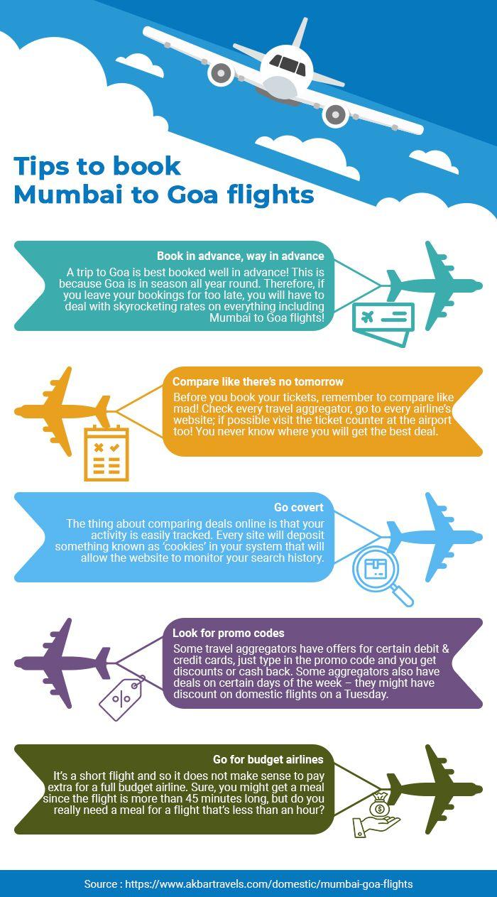 Tips to book Mumbai to Goa flights in 2020 Akbar travels