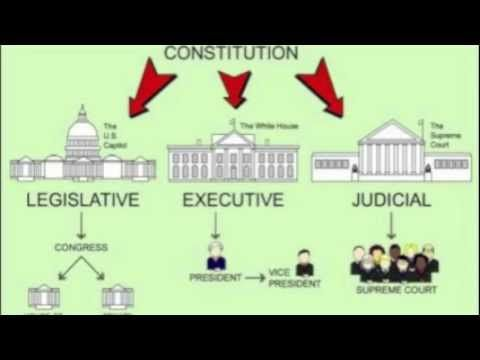 theory of checks and balances india Us supreme court justice antonin scalia testified before the senate judiciary committee about separation of powers and checks and balances of  (indian removal.