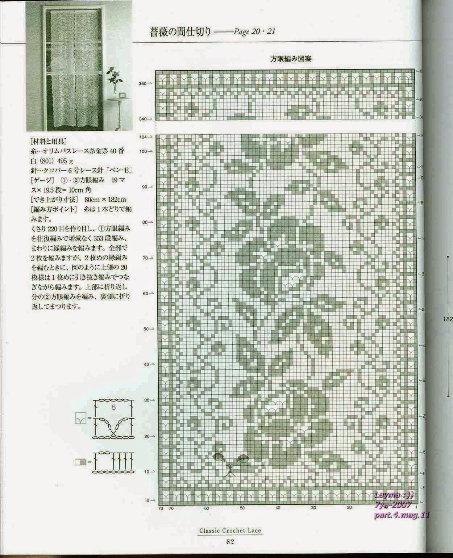 PATRONES GRATIS DE CROCHET: Patrón de unas lindas cortinas a crochet ...