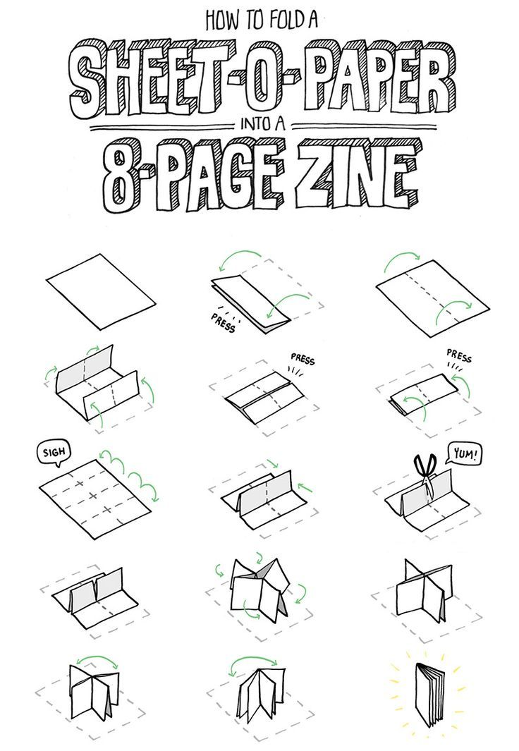8 pg zine from a single sheet of paper zine template and digital