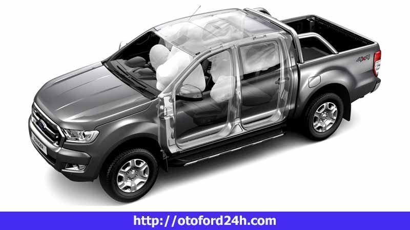 Thông tin bảng giá xe bán tải ford ranger 2017 rẻ nhất là bao nhiêu ? Những đánh giá một cách khách quan về chiếc xe ford ranger 2017 là như thế nào? Hay xe ford ranger giá bao nhiêu khi lăn bánh ? Là những câu hỏi mà hầu như ai đang quan tâm đến dòng xe bán tải đều muốn biết. Ford Ranger 2017 có nhiều phiên bản khách nhau, ứng với mỗi phiên bản sẽ có những ưu đãi khác nhau.