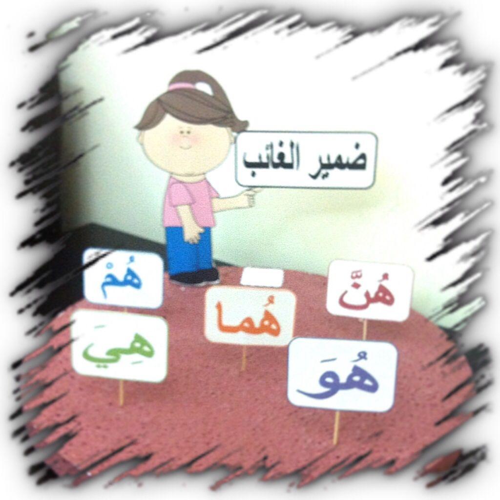 مادة اللغة العربية ضمير الغائب Kartlar