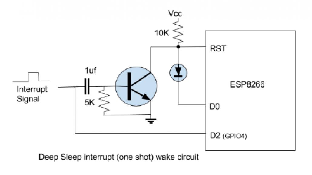 ESP8266, Deep Sleep mode test, wake up with a PIR motion detector
