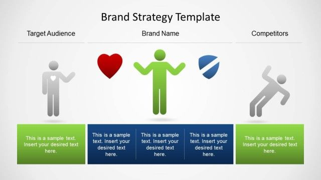 Brand Strategy Template For Powerpoint Slidemodel Brand Strategy Template Proposal Templates Marketing Strategy Template
