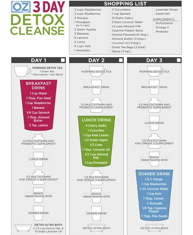 Try Dr Oz S Detox Diet For Three Days To Jump Start Your Metabolism 3 Day Detox Cleanse Three Day Detox Detox
