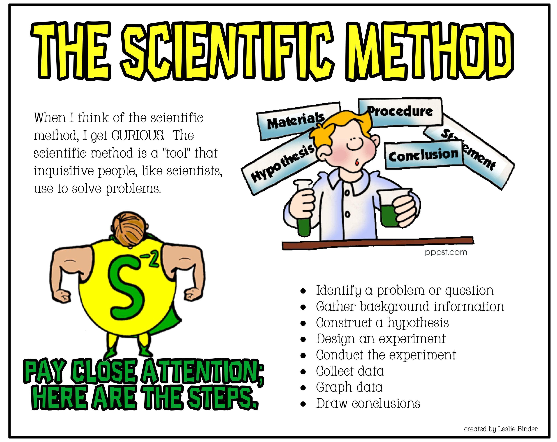 The Scientific Method Scientific Method Science Teaching