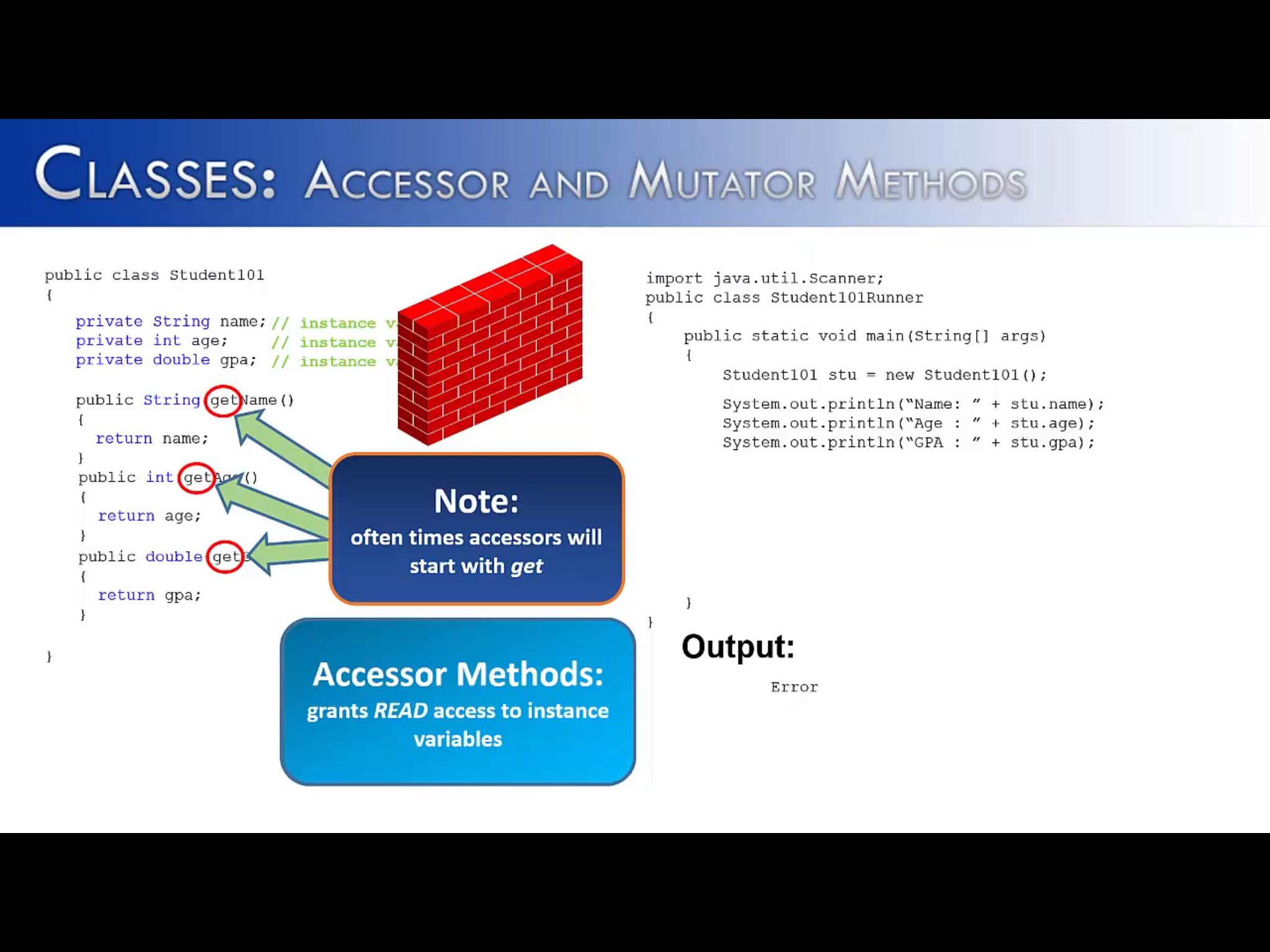 Pin by V on 3b3 Java Core (obj/methods) Method, Gpa, Names
