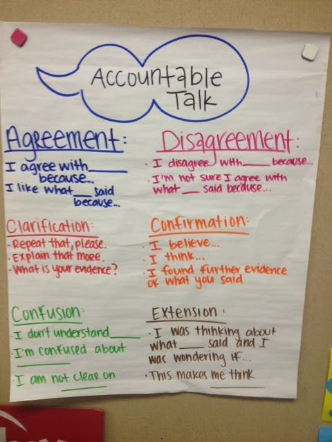 Collaborative Conversations In The Classroom ~ Anchor chart on accountable talk to produce academic