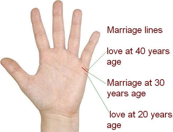 Palm Reading Made Easy For The Spiritual Ones Out There Palmistry Reading Marriage Lines Palmistry Palm Reading Children Lines