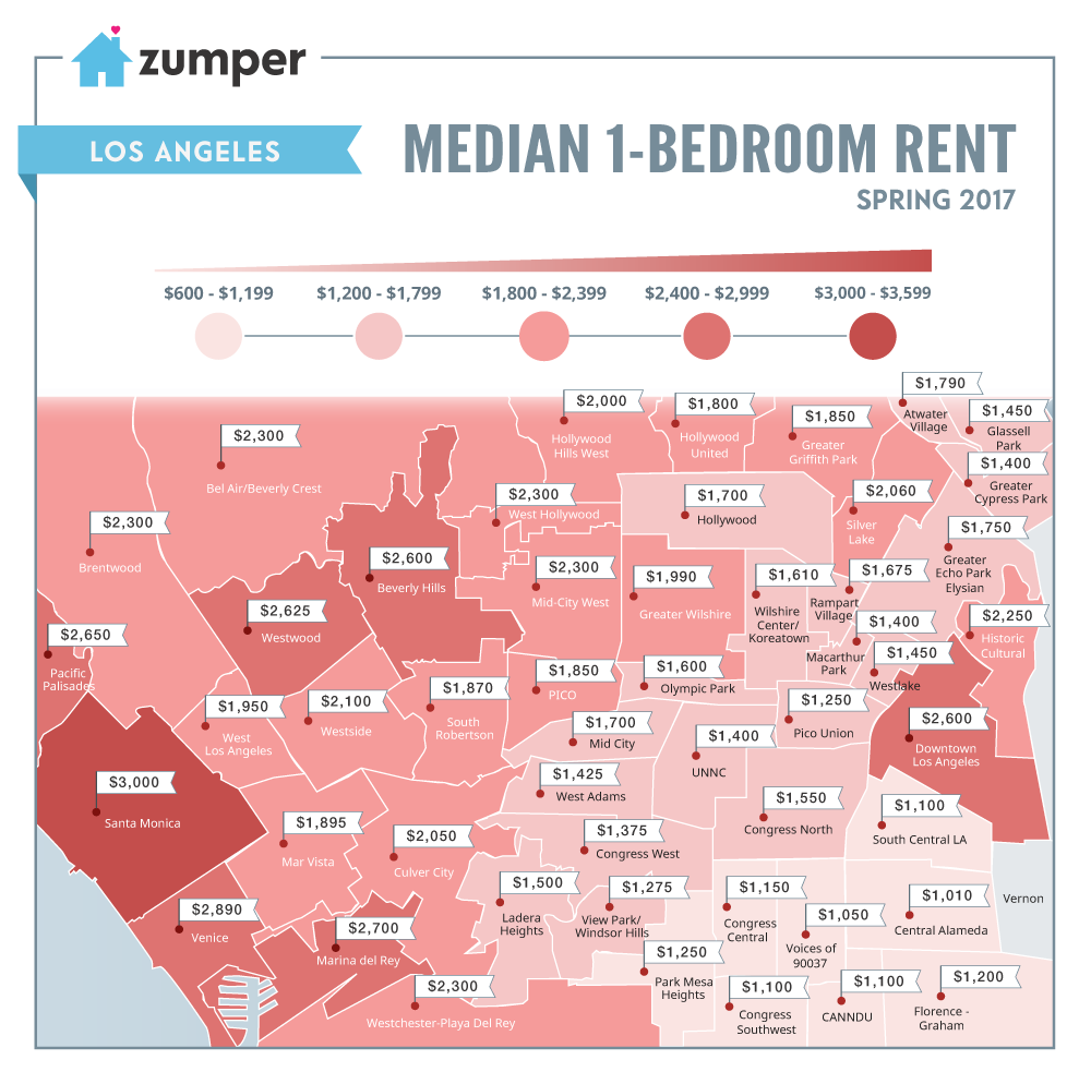 Mapped La S Cheapest And Most Expensive Neighborhoods Los Angeles Places To Rent The Neighbourhood