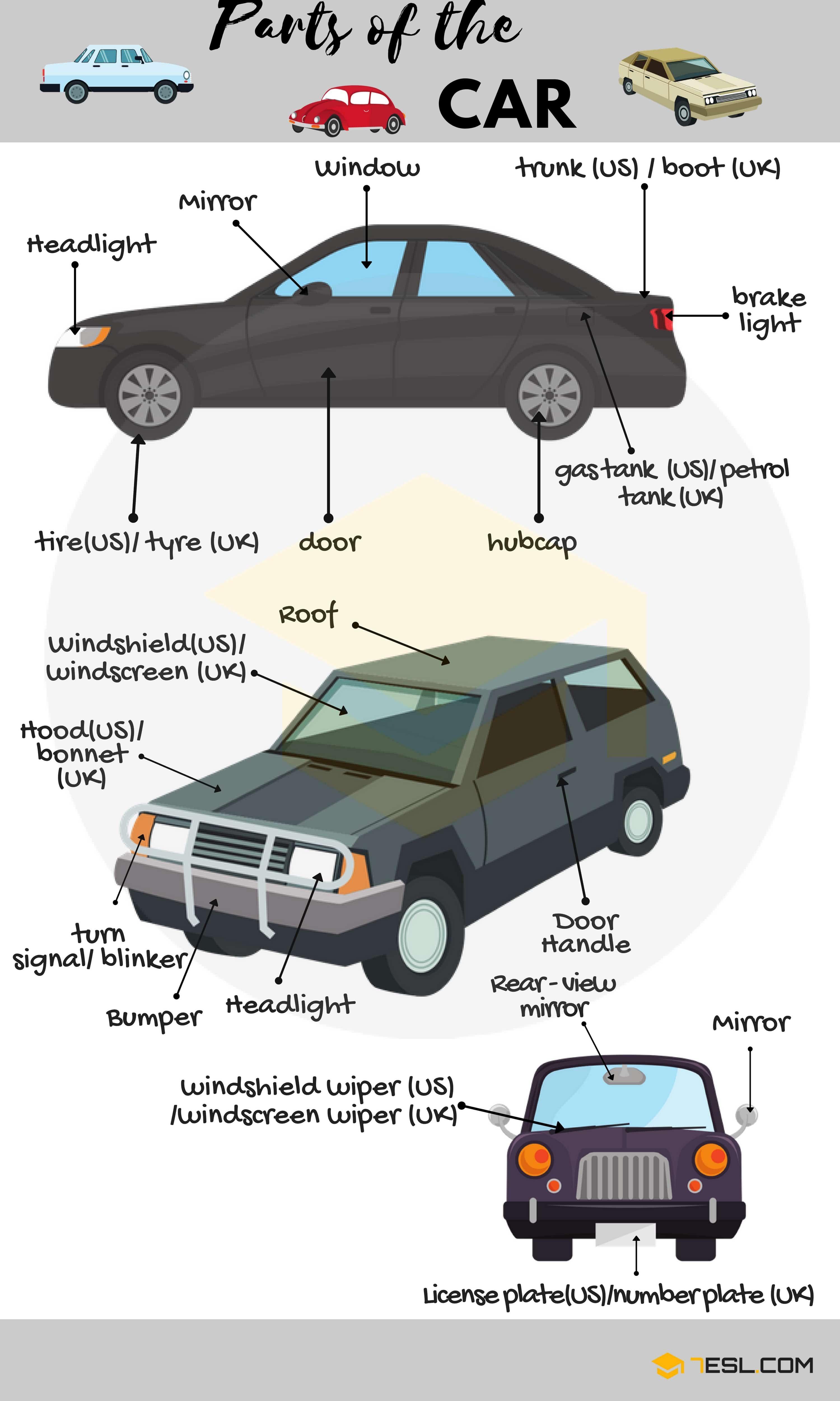 List Of Car Parts
