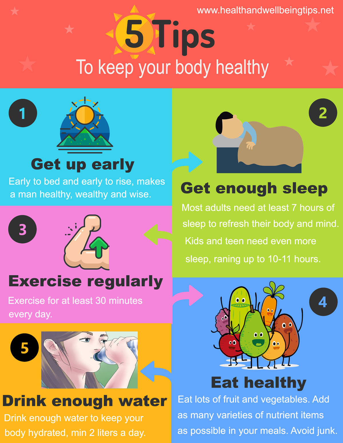 5 Tips to keep your body healthy | How to stay healthy, Healthy ...