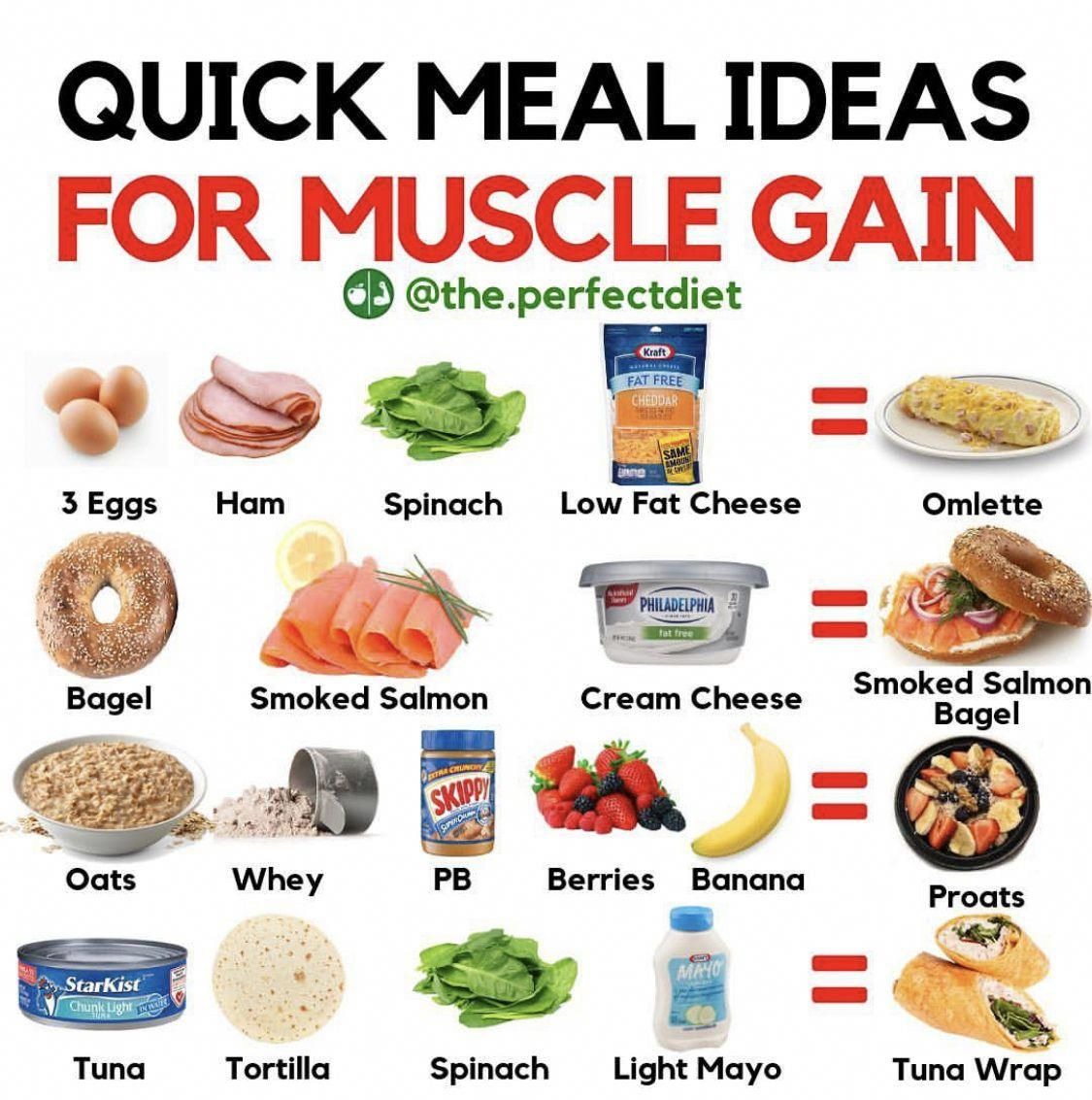 Pin On Muscle Building Foods