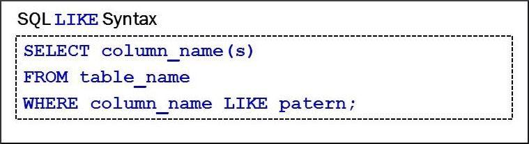 Netezza Like Statement And Pattern Matching Examples Statement