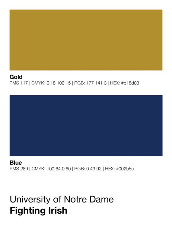 Notre Dame Fighting Irish Pantone Poster Nd By Sproutjam On